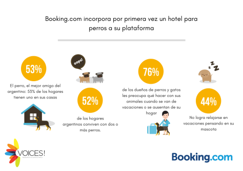 Infografía Booking.com